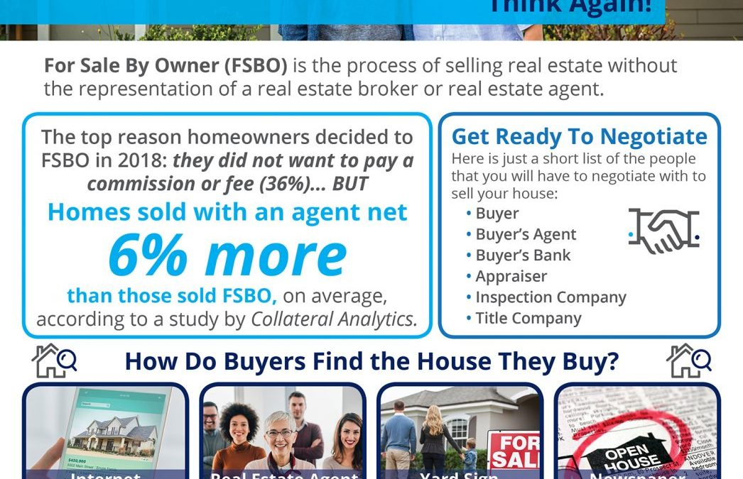 Think You Should For Sale By Owner? Think Again! [INFOGRAPHIC]