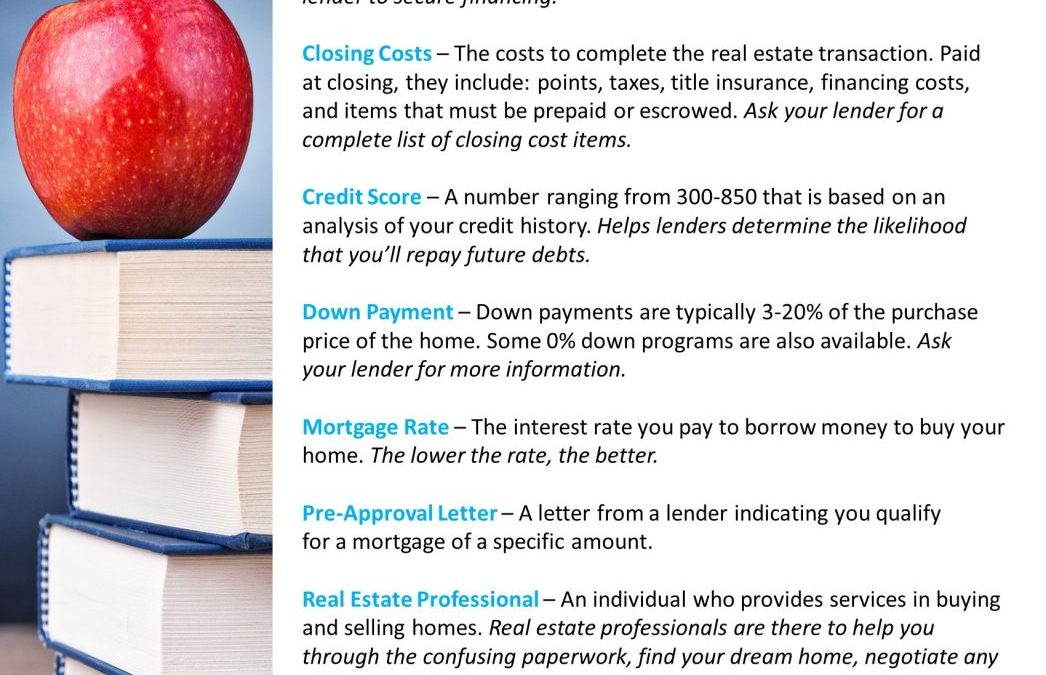 Buying a Home: Do You Know the Lingo? [INFOGRAPHIC]