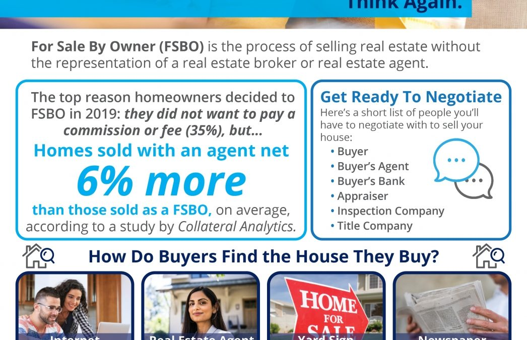 Think You Should For Sale By Owner? Think Again [INFOGRAPHIC]